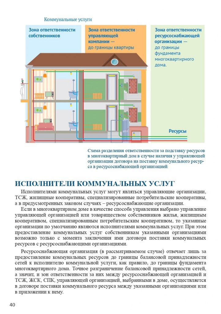 Книга Все об услугах ЖКХ для потребителей_page-0040